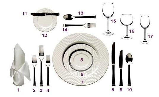 immagine di come preparare una tavola importante, dove mettere le posate